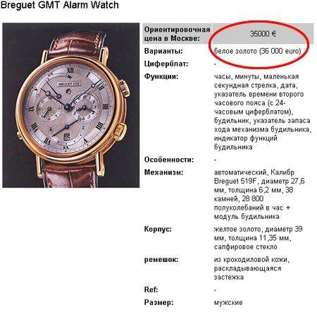 Патриарха стоимость часов старинные часы продам