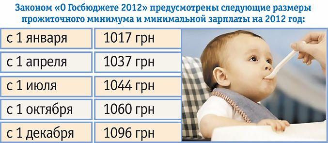 Как украинок лишают выплат при рождении ребенка