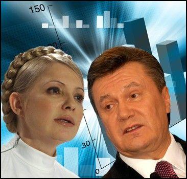 Президент Виктор Янукович и экс-премьер Юлия Тимошенко