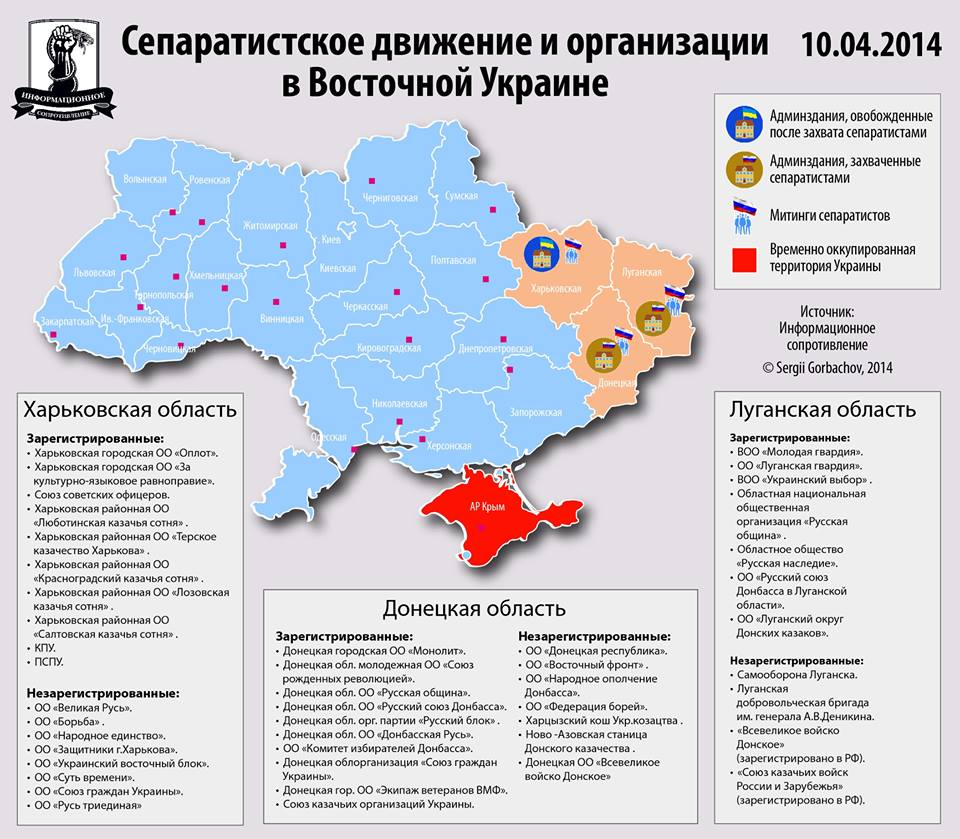 Инфографика сепаратистских движений