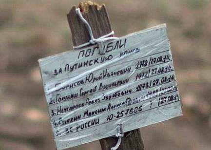 Надпись на кресте: