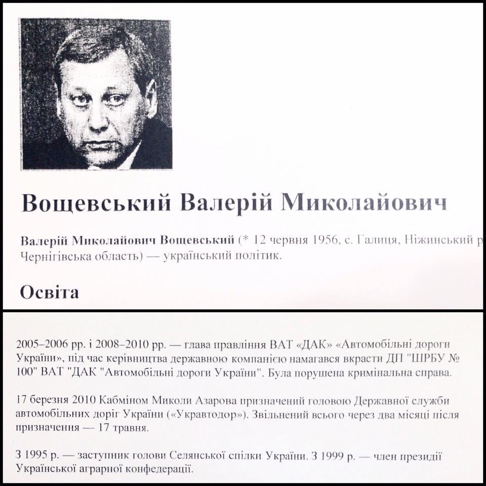 Биография Вощевского