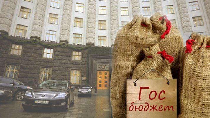 Доходы госбюджета определены на уровне 601,4 млрд грн