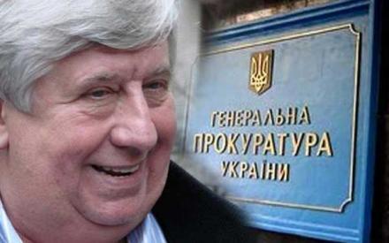 Виктора Шокина