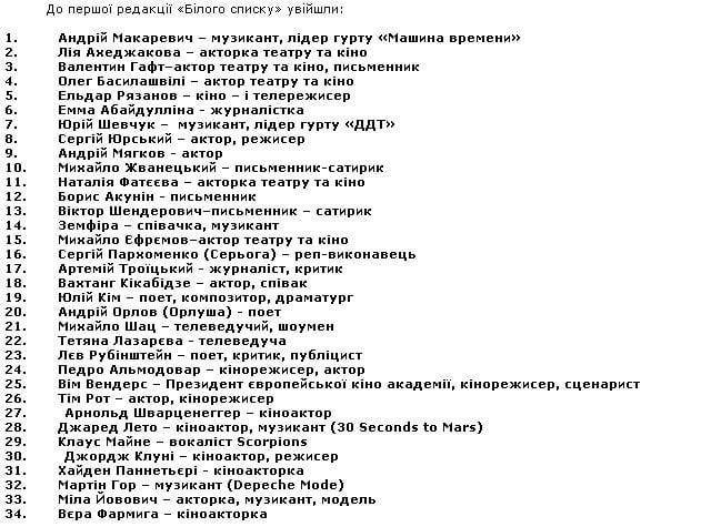 Белый список