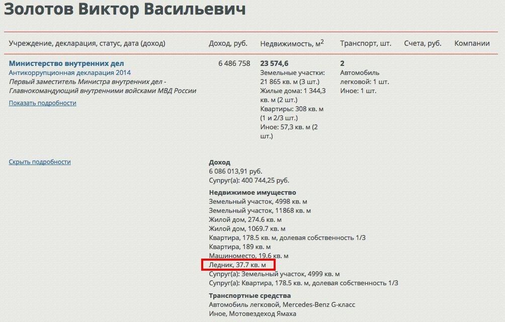 """Навальный рассказал о """"гвардейце Путина"""": дача Микояна и имущество на миллионы"""