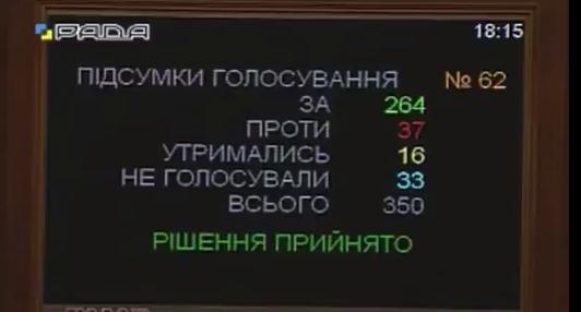 Итоги голосования о назначении Юрия Луценко генпрокурором