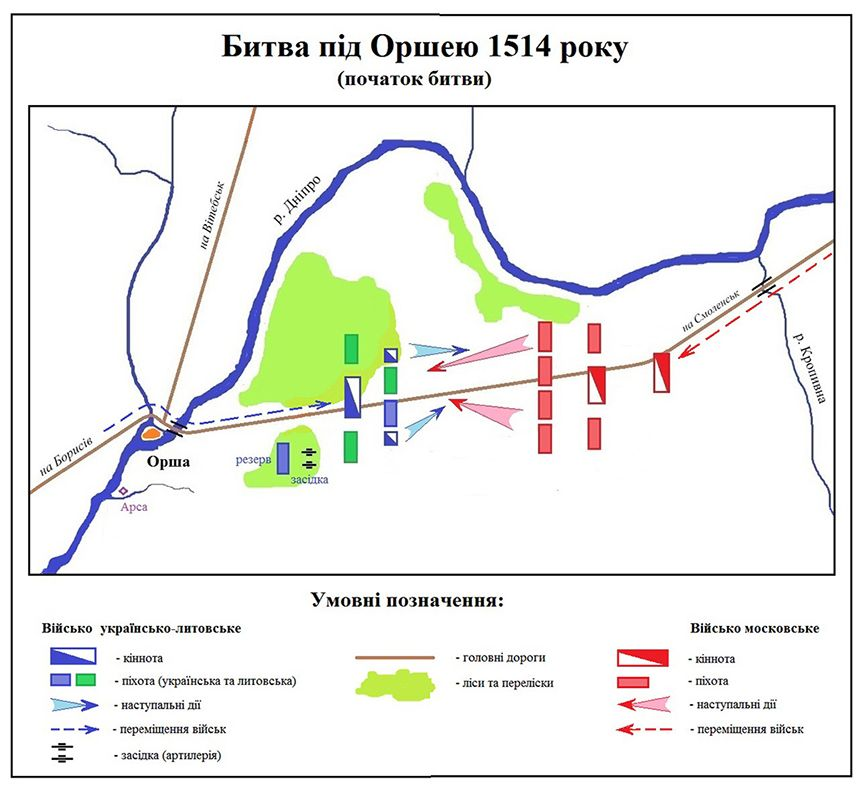 Битва під Оршею. Хто 1514 року не дав перекроїти карту Європи?