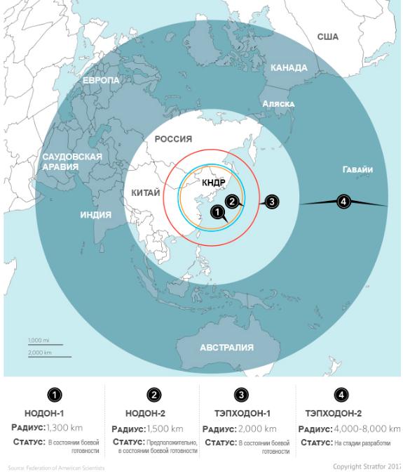 Ракеты КНДР могут пролететь 2 тыс. километров