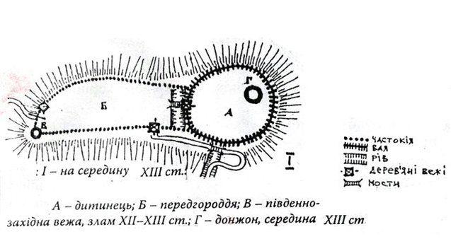 Схема плану Рахманського замку до його спалення Данилом Галицьким та його сином Левом у 1256 році