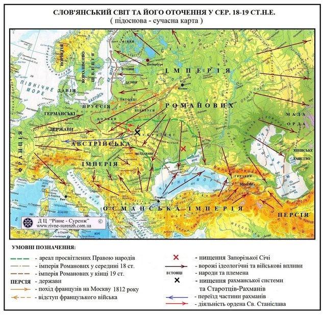 Слов'янський світ та його оточення у середині XVIII-XIX ст.