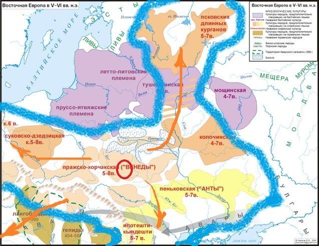 Слов'яни у V-VII ст. н.е. за даними російської науки. Археологія