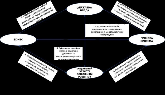 Діагноз влади. Маніакальне самозбагачення та зґвалтування народу