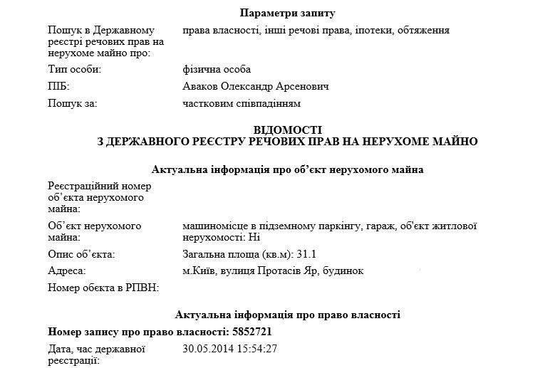 Сын Авакова обзавелся элитной квартирой и паркингами в центре Киева — СМИ