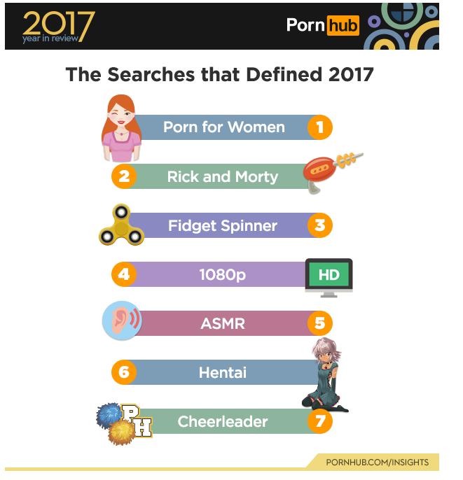Самые известные порносайты мира