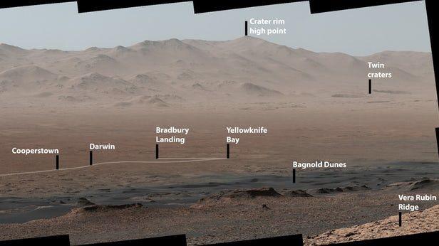 Новая панорама Марса