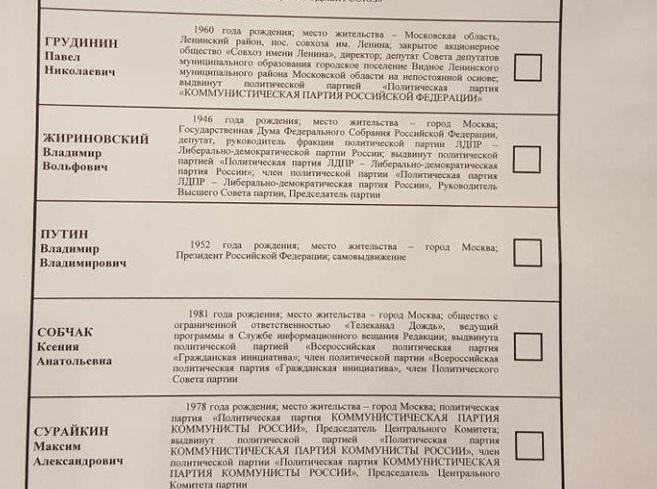 В Сети затроллили бюллетень на выборах в РФ