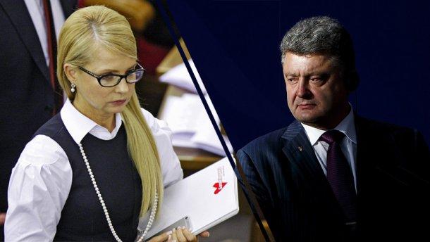 Тимошенко обогнала Порошенко в президентском рейтинге
