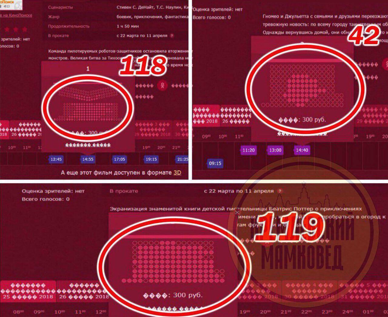 Число проданных билетов в три кинозала