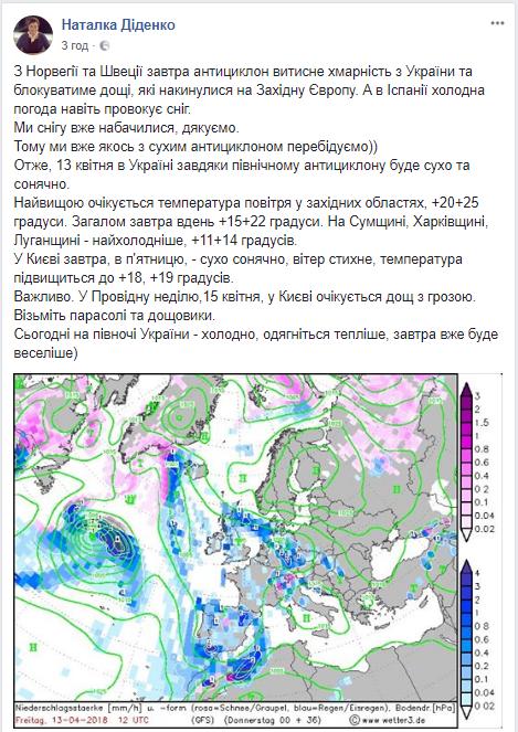 В Киеве завтра потеплеет, спрогнозировала Наталья Диденко