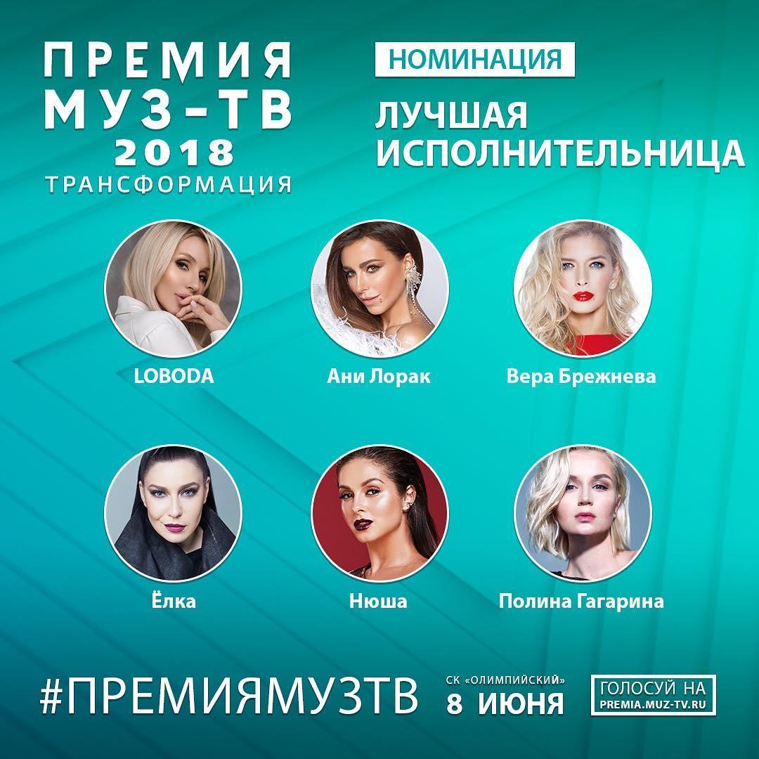 Сразу 4 украинских артистки попали в номинацию