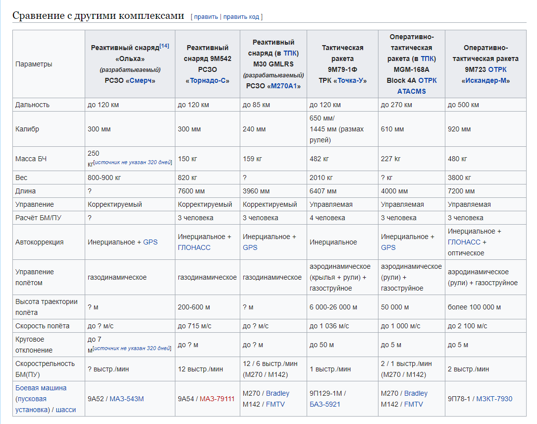 / Скрин из ru.wikipedia.org