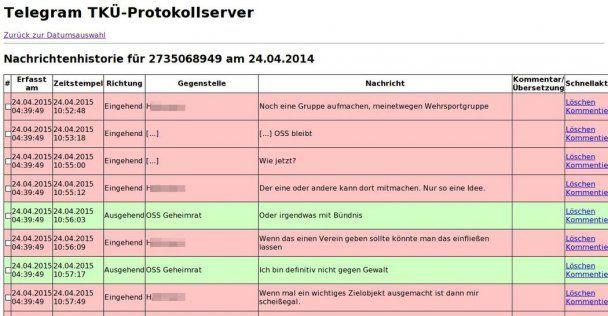 Протокол перехвата сообщений из Telegram в хакерской программе уголовной полиции Германии.