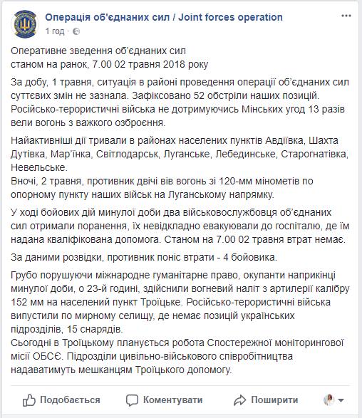 На Донбассе вчера боевики 52 раза стреляли