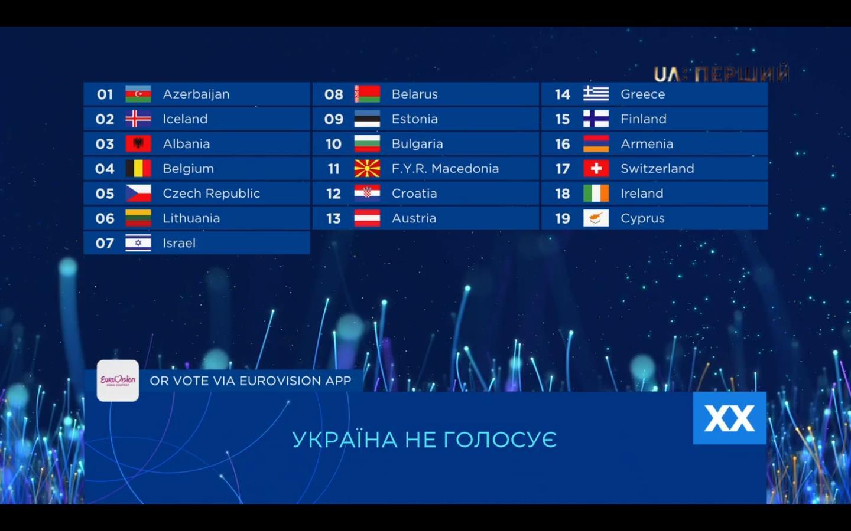 Голосовать Украина в первом полуфинале не может