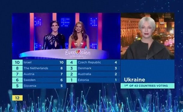 Баллы от украинского жюри озвучивала Ната Жижченко (вокалистка коллектива Onuka)