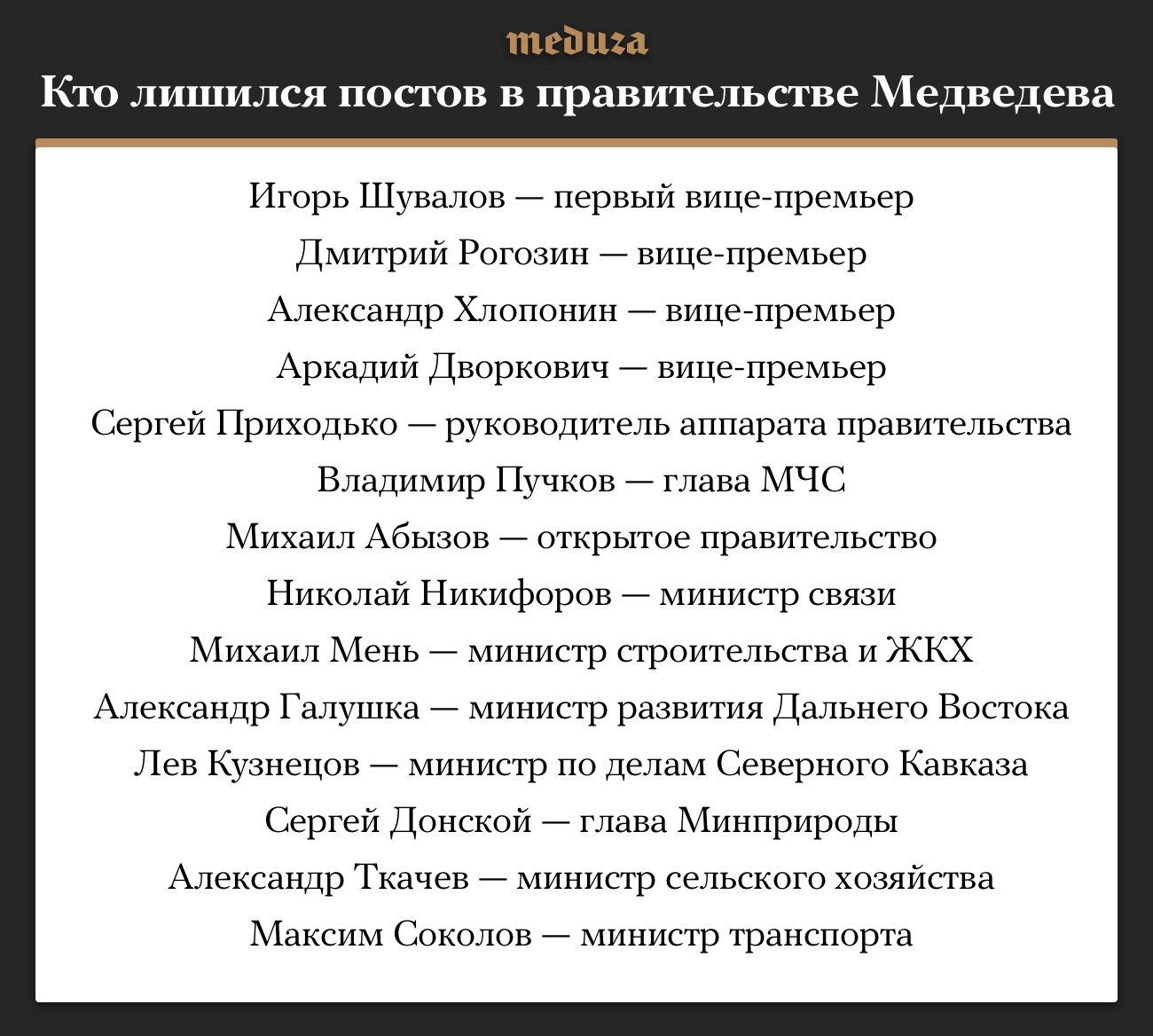 Кто лишился своих постов в правительстве РФ