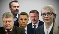 Украина рискует повторить хаос после Оранжевой революции - Atlantic Council
