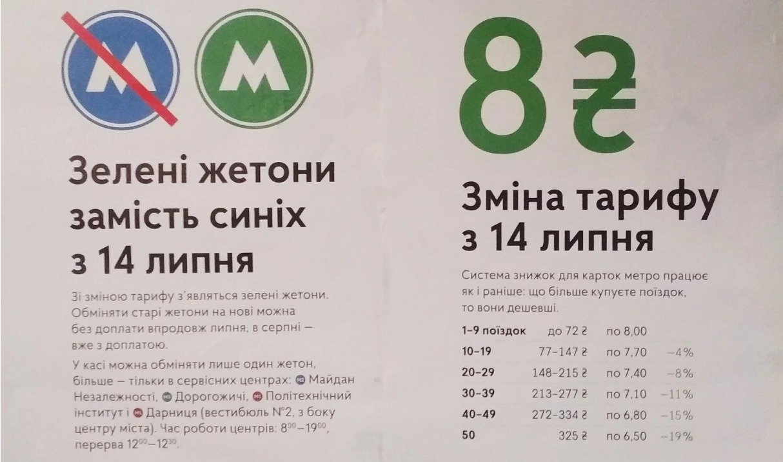 Подорожание проезда в Киеве уже в субботу: во сколько обойдутся поездки