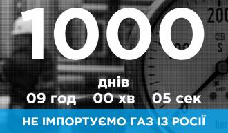 Украина не покупает российский ровно 1000 дней / twitter.com/NaftogazUK