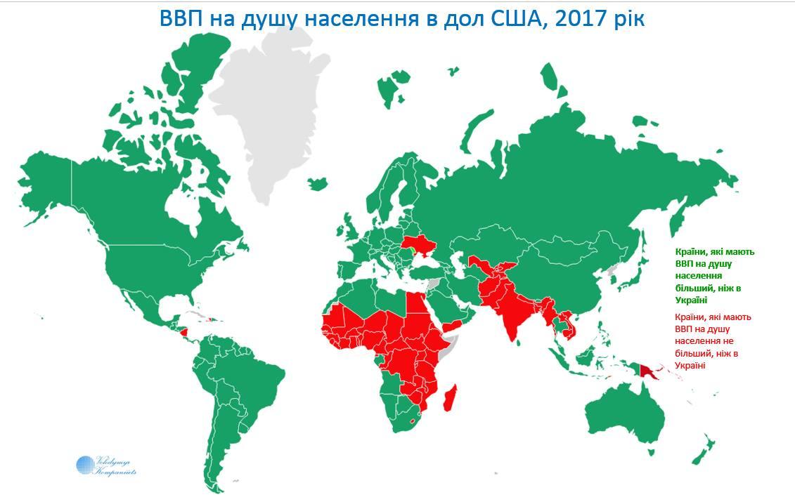Рейтинг МВФ: Украина оказалась самой бедной страной Европы