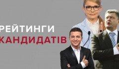 Выборы президента-2019: Порошенко в случае выхода во второй тур проиграет основным конкурентам