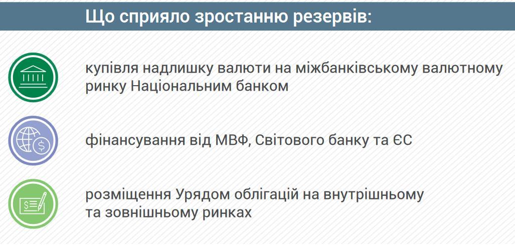 Экономика Украины сегодня держится только на заробитчанах