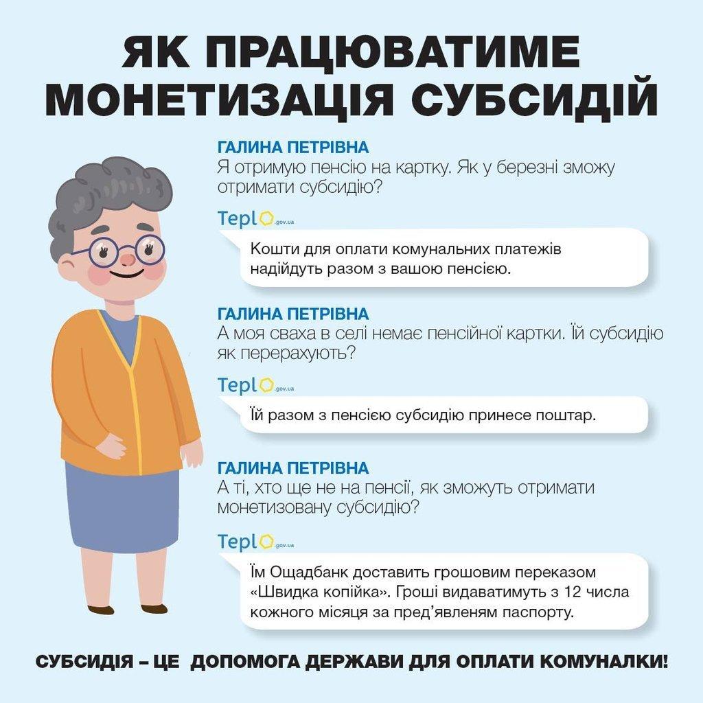 / teplo.gov.ua