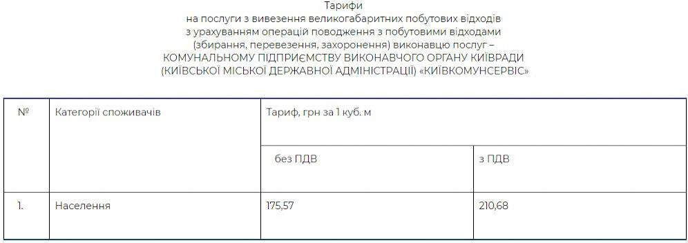 / kyivcity.gov.ua