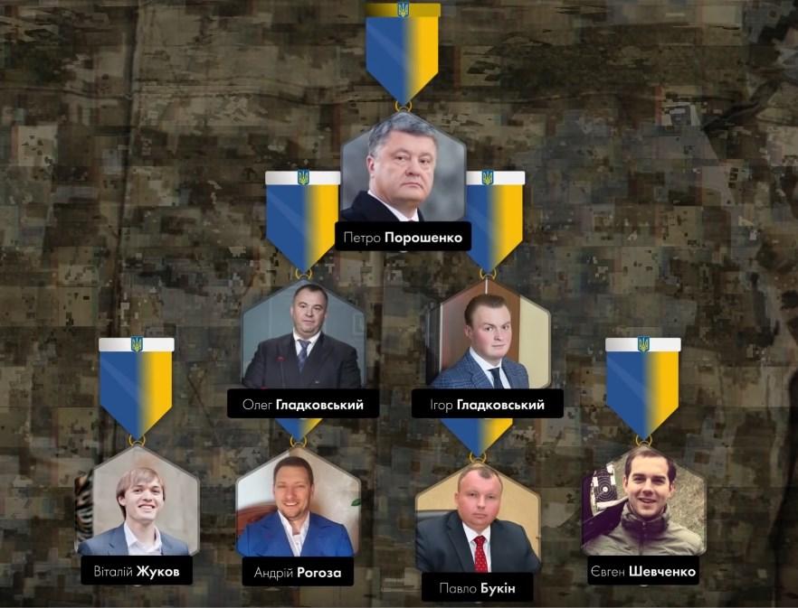 Схема участников контрабанды по версии расследователей Бигус.инфо / кадр из видео