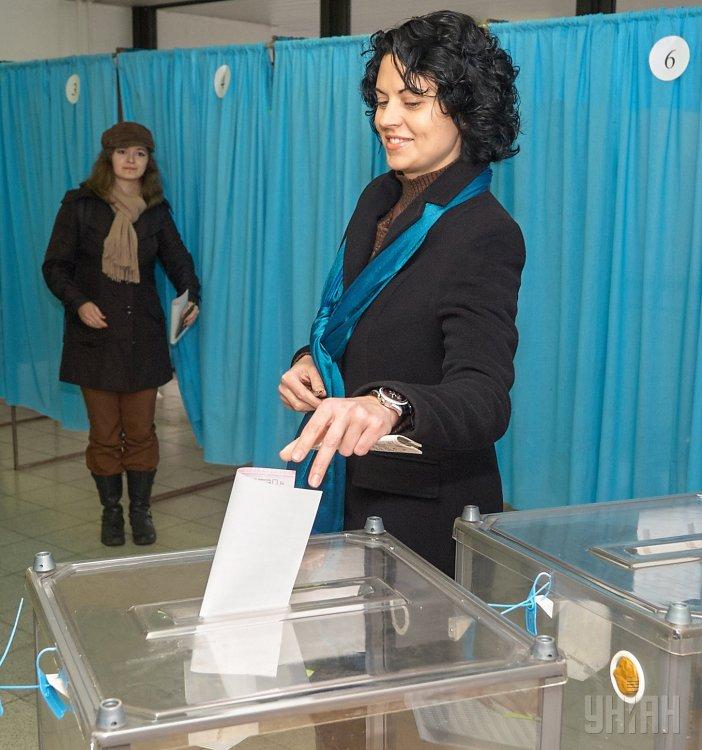 Президентские выборы-2019