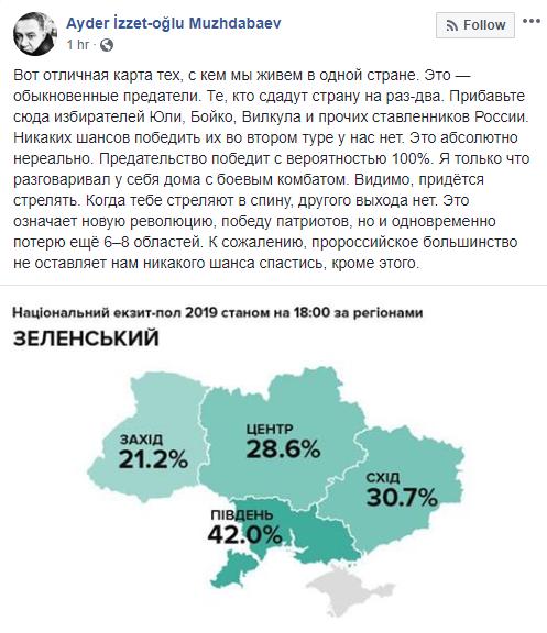 """""""Придется стрелять"""": пропрезидентский журналист высказался об избирателях Зеленского"""