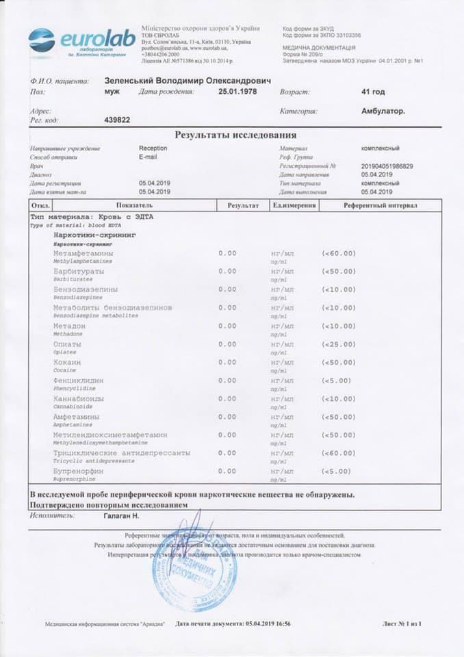 Зеленский обнародовал результаты своих анализов: документ
