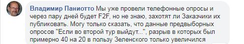 Накануне второго тура  Зеленский увеличил отрыв от Порошенко - социолог