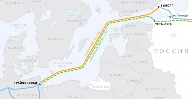 Карта веток Северного потока