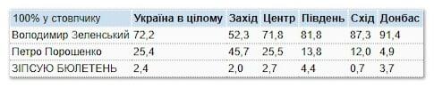 / kiis.com.ua