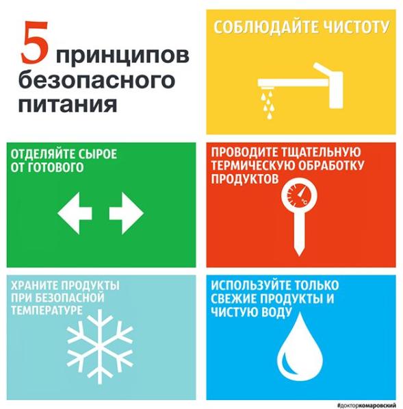 / Скриншот с instagram.com/doctor_komarovskiy