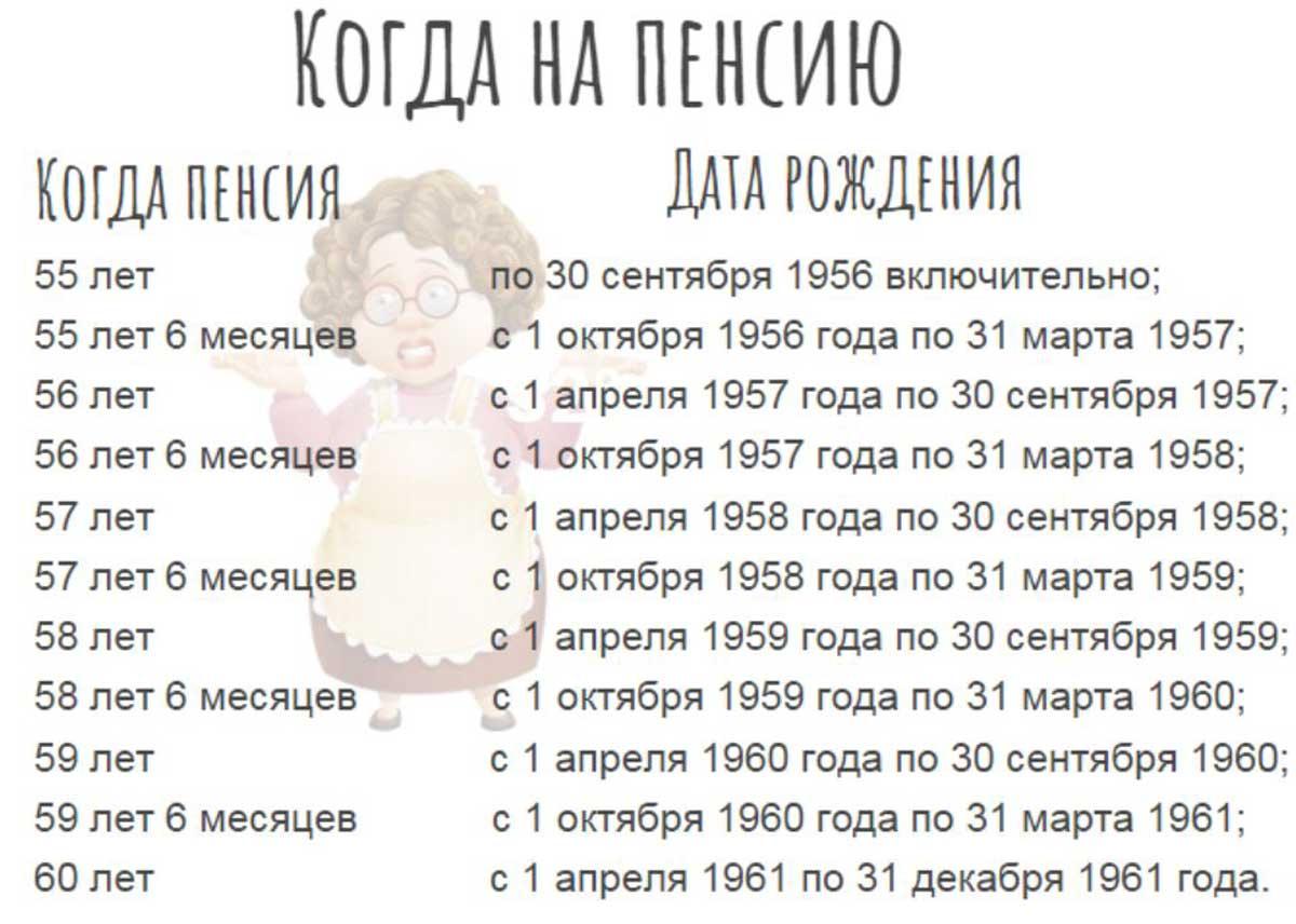 В Украине заработал новый пенсионный возраст: кто остался без пенсий