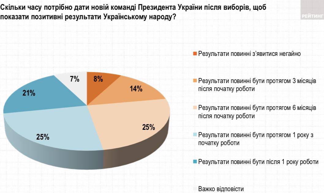 """Опции """"станет лучше"""" для Украины вообще не просматривается"""