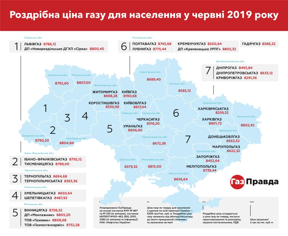 / gazpravda.com.ua